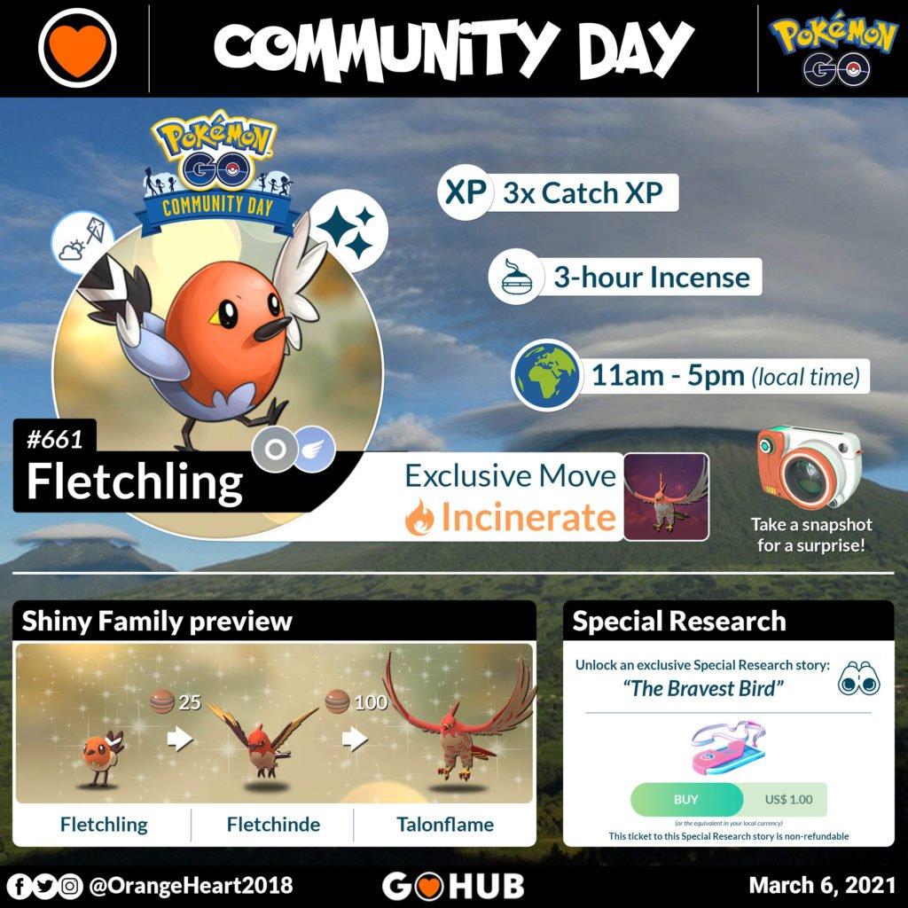 Fletchling Community Day
