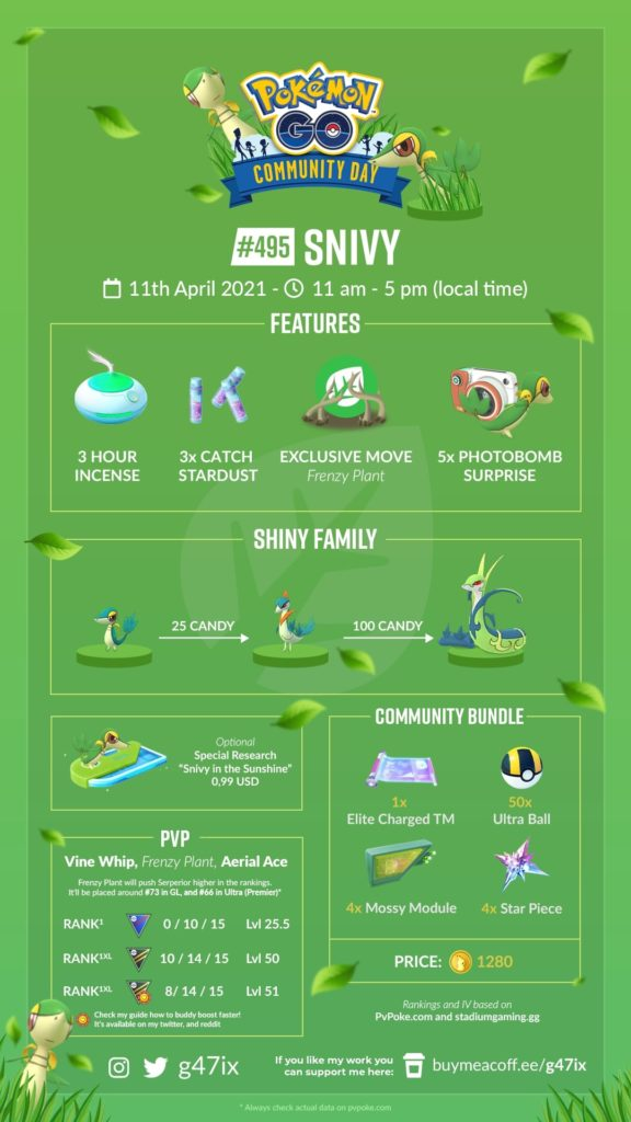 Snivy Community Day Infographic