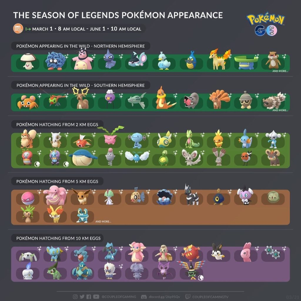 Pokémon GO Season of Legends Pokémon appearances