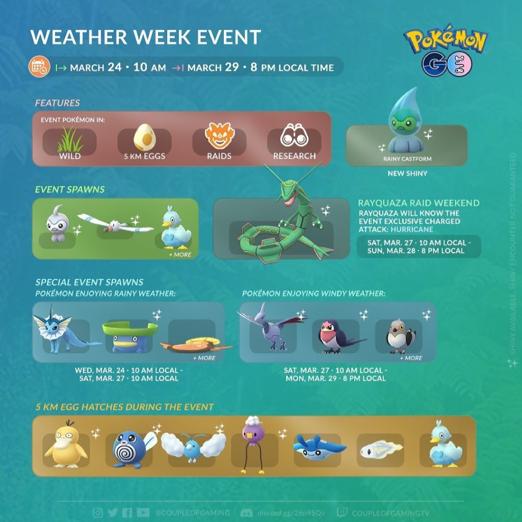 Pokémon GO Weather Week event