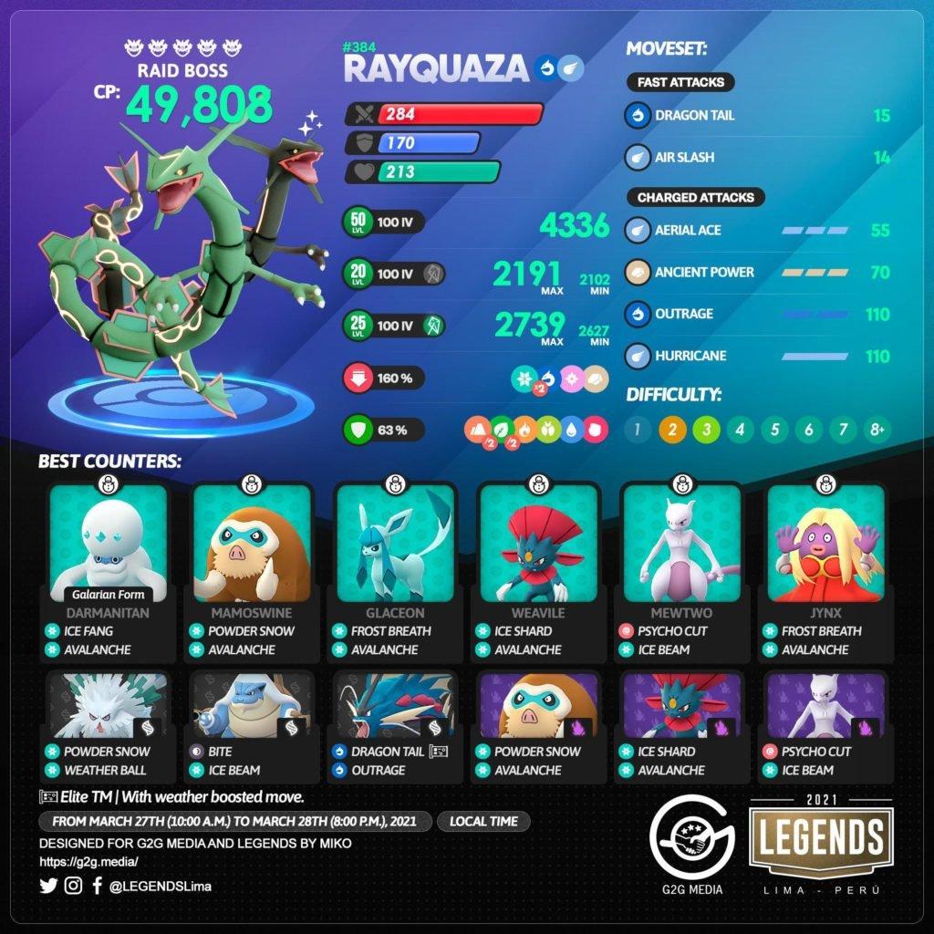 Rayquaza Raid Counters Guide
