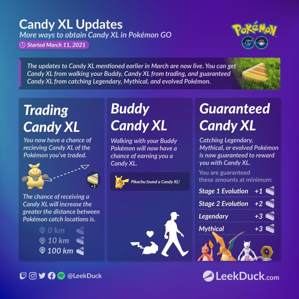 Candy XL Updates