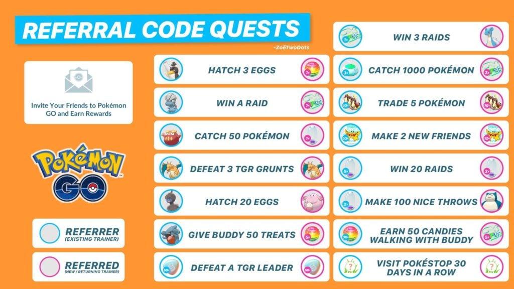 Pokémon GO Referral Code System rewards