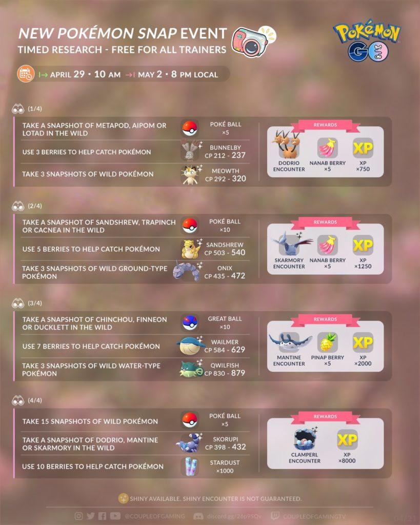 New Pokémon Snap Celebration Event Timed Research Tasks and Rewards