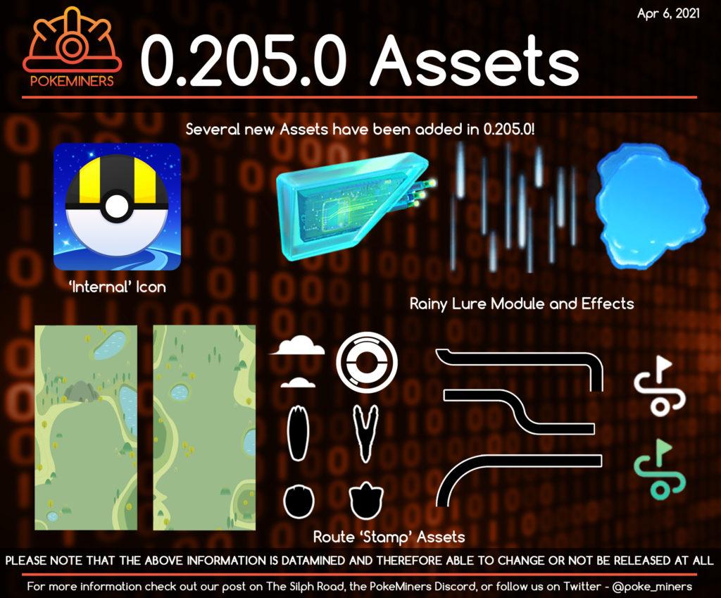 Pokémon GO 0.205.0 assets