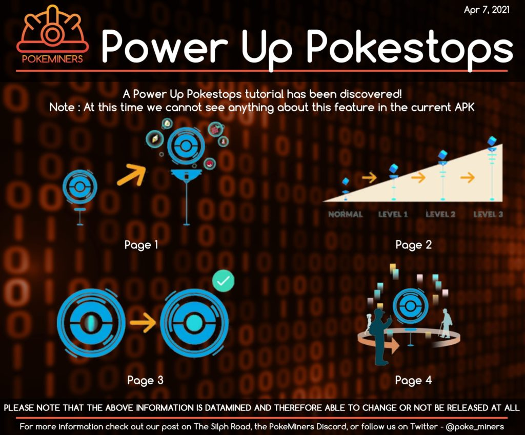 Power Up PokéStops tutorial assets