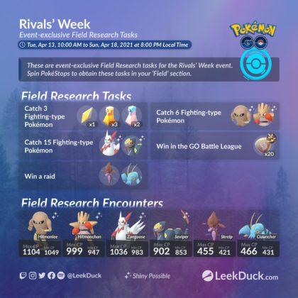Rivals Week Field Research