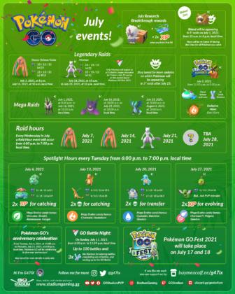 July events Pokémon GO