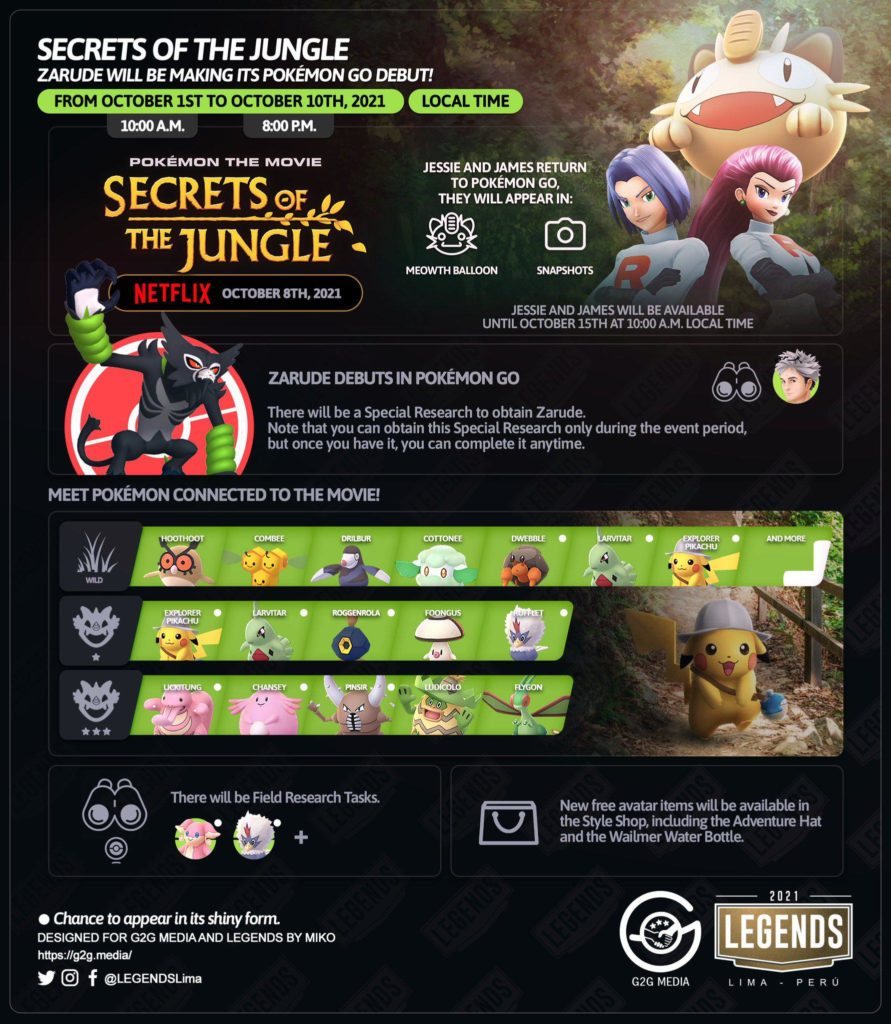 Secrets of the Jungle infographic